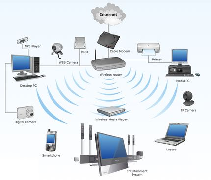 wireless-network1